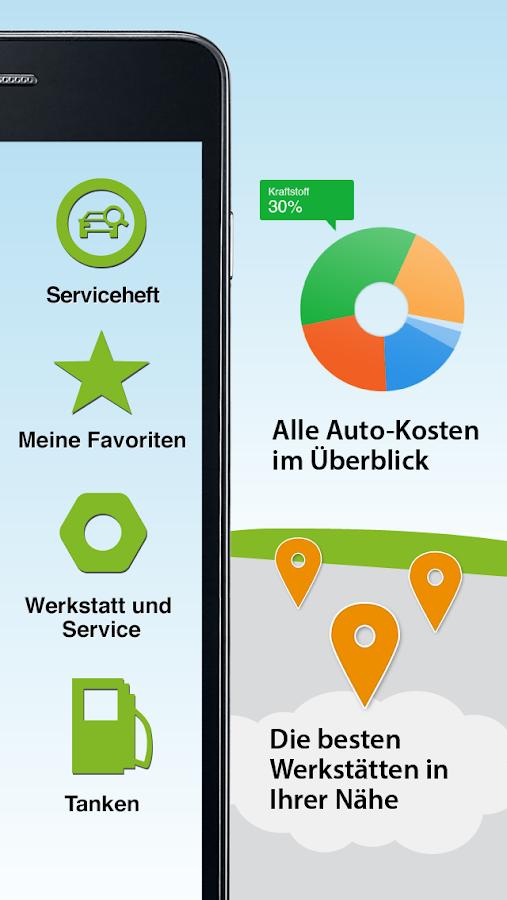 Drivelog - alles rund ums Auto- screenshot