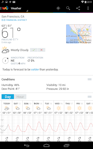 Weather Underground v4.0