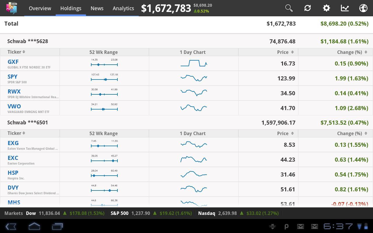 Wikinvest Portfolio HD- screenshot