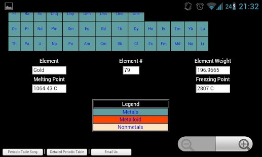 Periodic table of elements android apps on google play periodic table of elements screenshot thumbnail periodic table of elements screenshot thumbnail urtaz Images