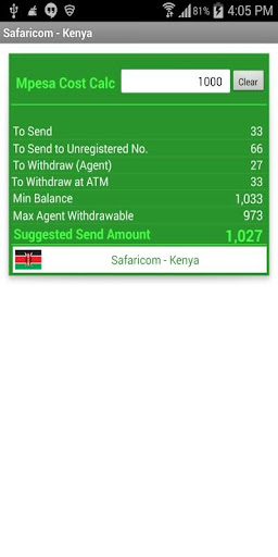Mpesa Cost Calculator