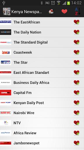 Kenya Newspapers And News