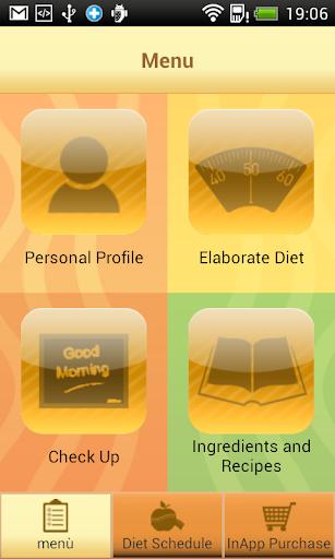 Diet Recipes Plans