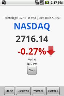 美股報價US Stocks Quote - 阿斯達克財經網AAStocks.com