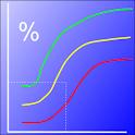 Percentiles logo