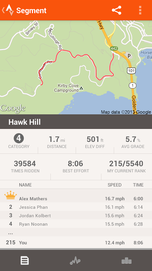 Strava Cycling - GPS Riding - screenshot