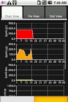 Screenshot of PowerTutor