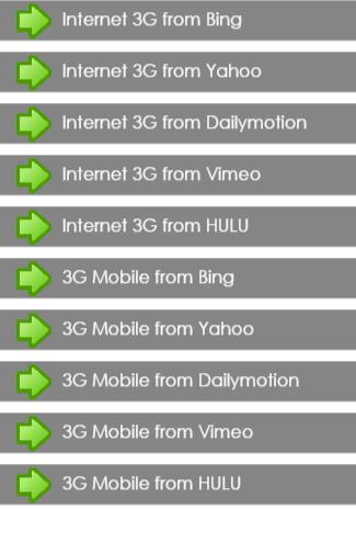 Internet 3G For Mobile