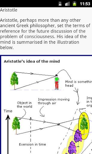 Consciousness Studies EBook