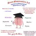 Memorize the Brain icon