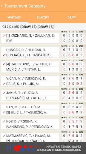 Hrvatski teniski savez