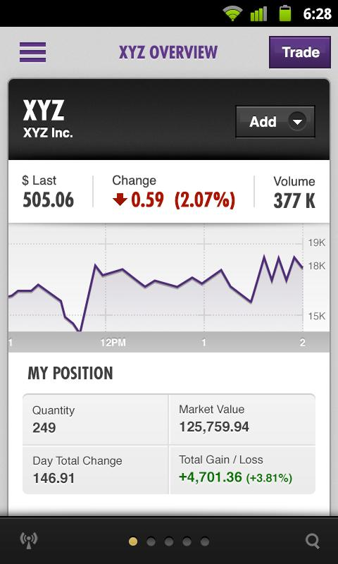 Scottrade® Mobile App - screenshot