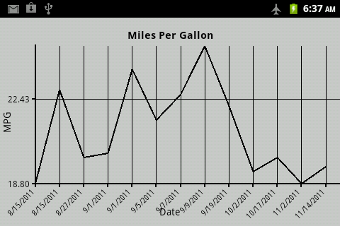 Gas Mileage Tracker- screenshot