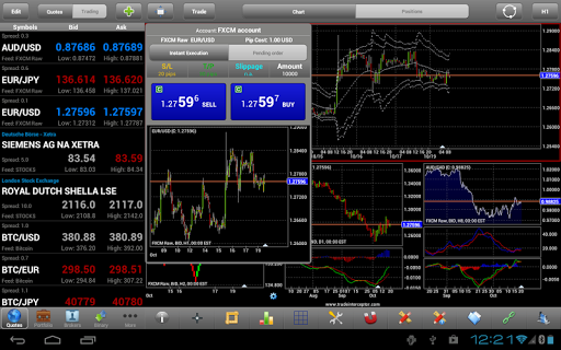 Forex trading pc games