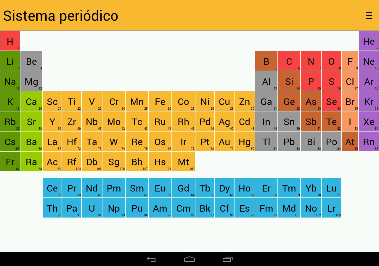 Sistema peridico aplicaciones android en google play sistema peridico captura de pantalla urtaz Gallery