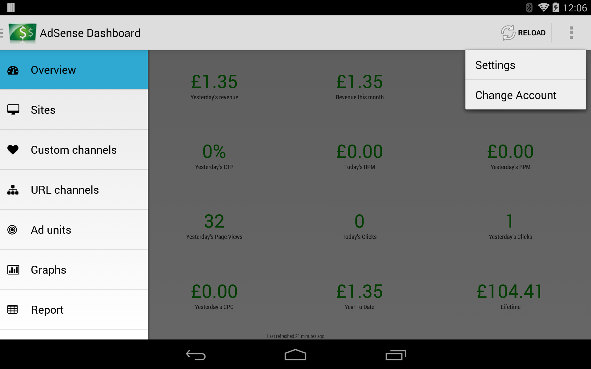 AdSense Dashboard screenshot #9