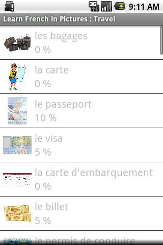 French in Pictures: Travel- screenshot