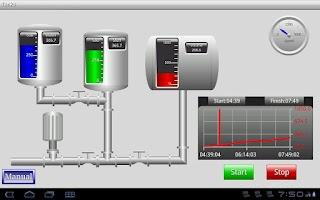 Screenshot of TeslaSCADA