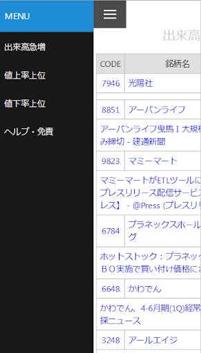 免費財經App 急騰・急落株ニュース 阿達玩APP