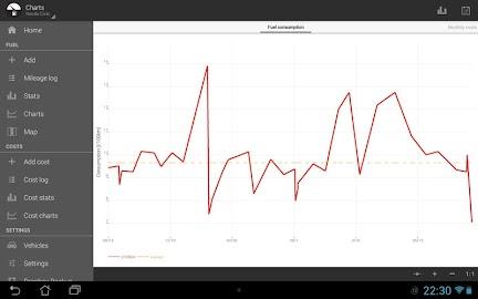 Fuelio: Fuel log & costs Screenshot 11