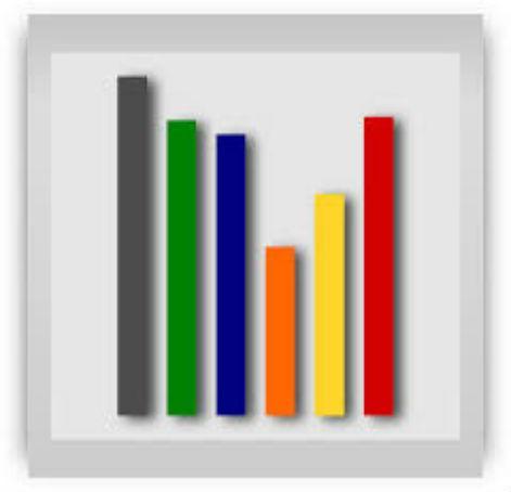 Oracle OBI Reports