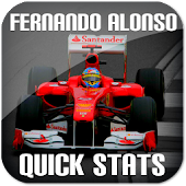 Fernando Alonso Formula One