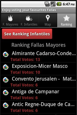 Fallas 2015 Valencia Vote NOW- screenshot