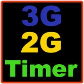 Internet Timer Pro