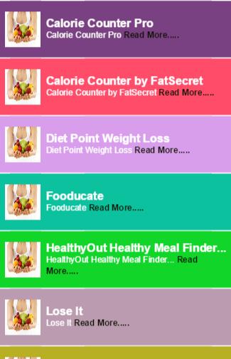 Best Diet Apps Guide