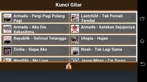 玩免費書籍APP|下載Kunci Gitar Lagu Terbaru app不用錢|硬是要APP