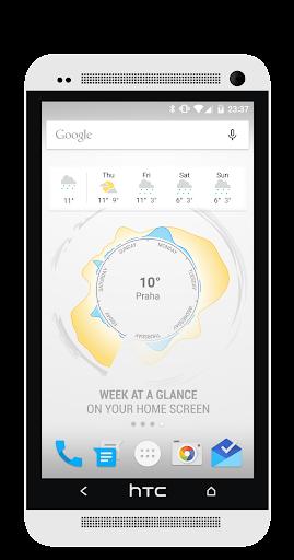 Weather Circle Live Wallpaper