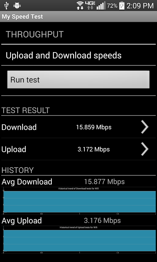 ping download and upload speeds