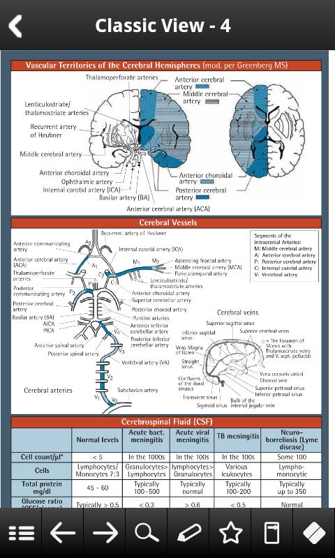 Neurology apocketcards - screenshot