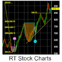 RT Stock Charts icon