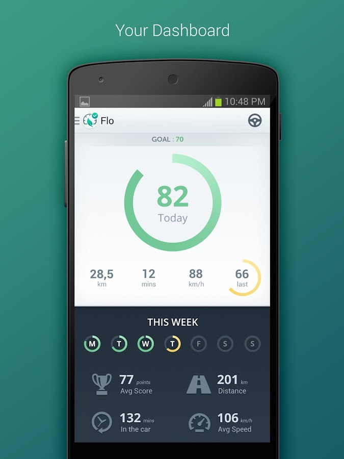 Flo - Driving Insights- screenshot