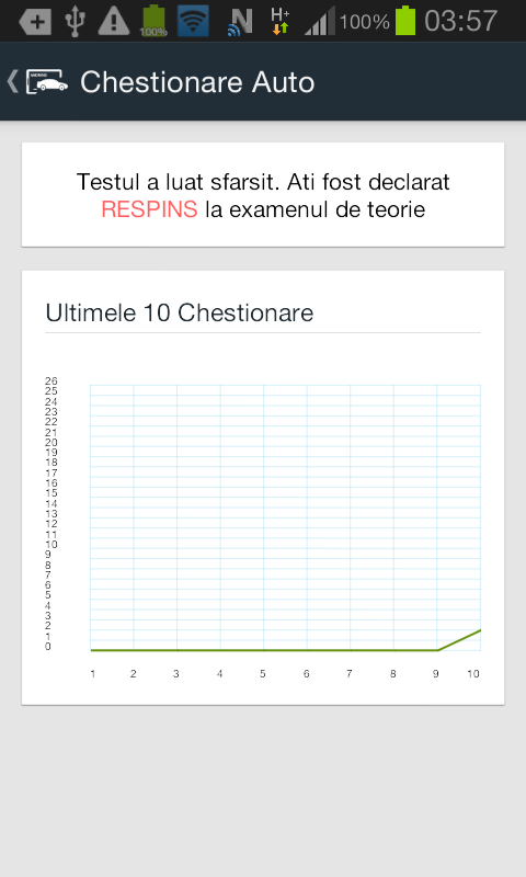 Chestionare Auto - screenshot