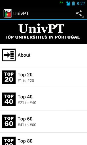 UnivPT: Portugal Universities