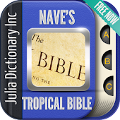 Naves Topical Bible Dictionary