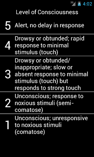 【免費醫療App】Small Animal Coma Scale-APP點子