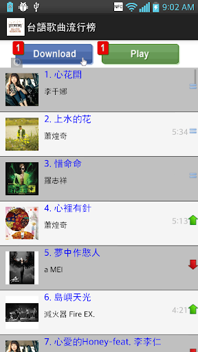 流行台语歌曲排行榜