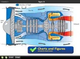 Screenshot of EASA CPL Pilot Exam Prep