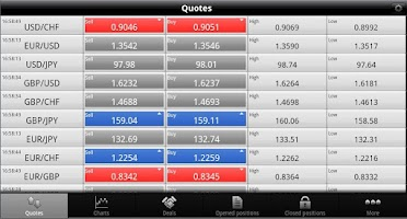 Screenshot of Mobile Forex