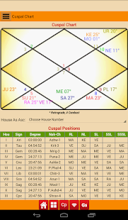 Astrology-KP- screenshot thumbnail