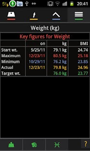 i7 Weight Tracker - screenshot thumbnail