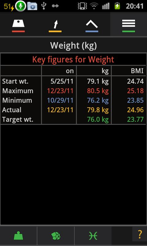 i7 Weight Tracker - screenshot