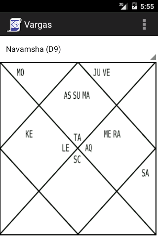 Jyotish Tools- screenshot
