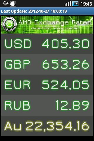 Armenian Rates Converter