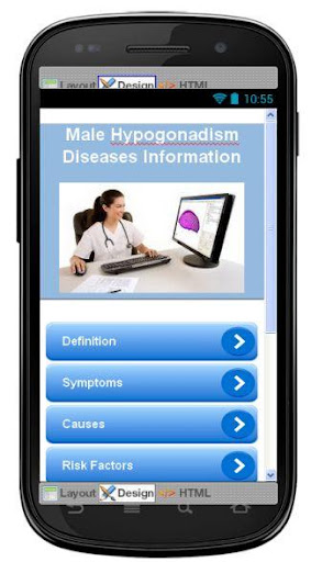 Male Hypogonadism Information