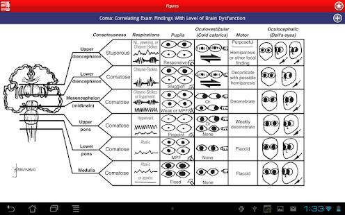 玩免費醫療APP|下載Emergency Medicine Handbook app不用錢|硬是要APP