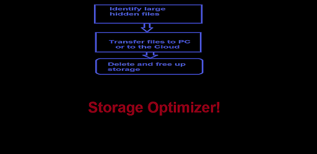 SD CARD Storage Optimizer 3 6 1 Apk Download - com inturi